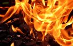 Пожар сонник миллера
