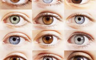 К чему снятся глаза мужчины